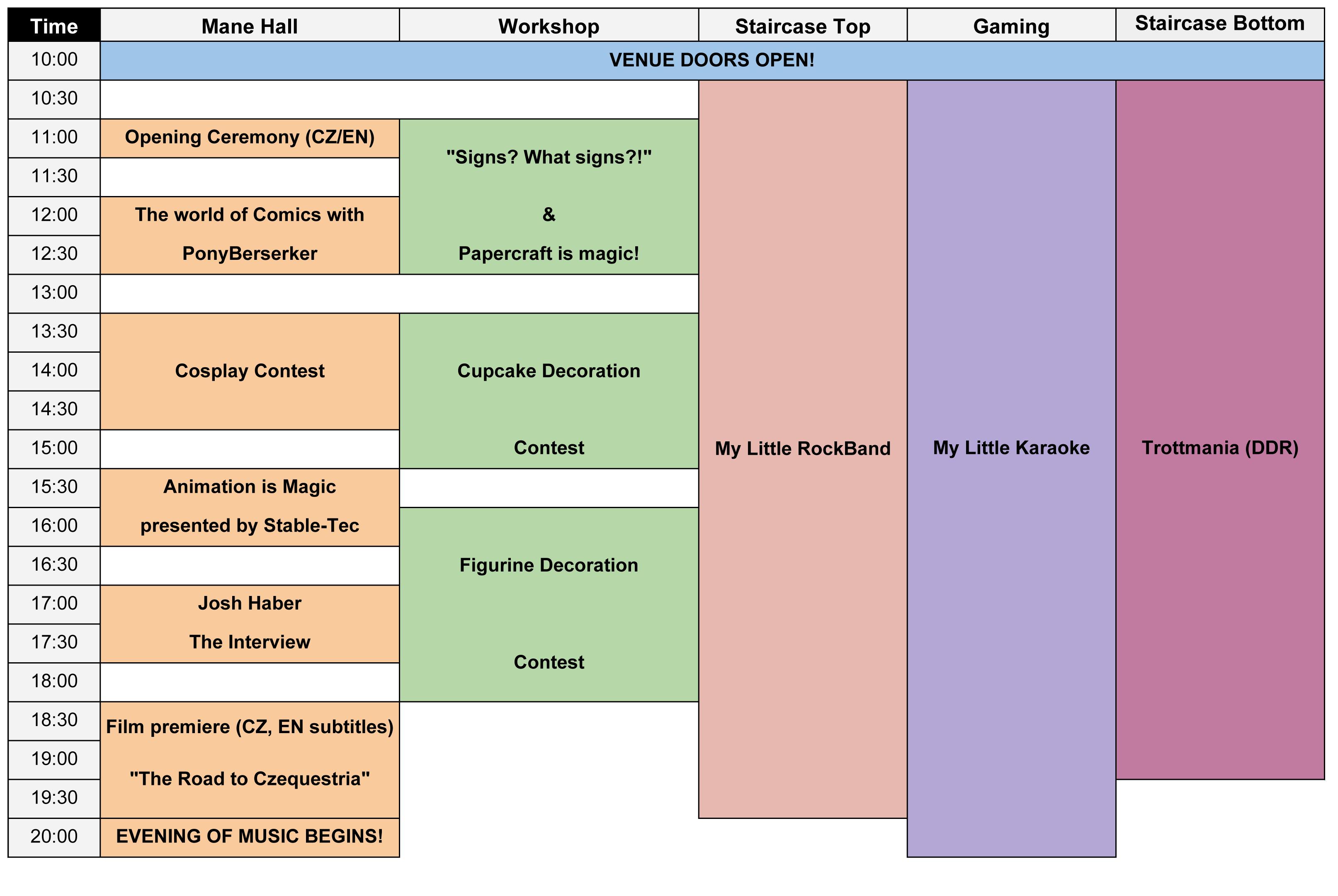 Czequestria 2015 – Sobotní rozvrh programu