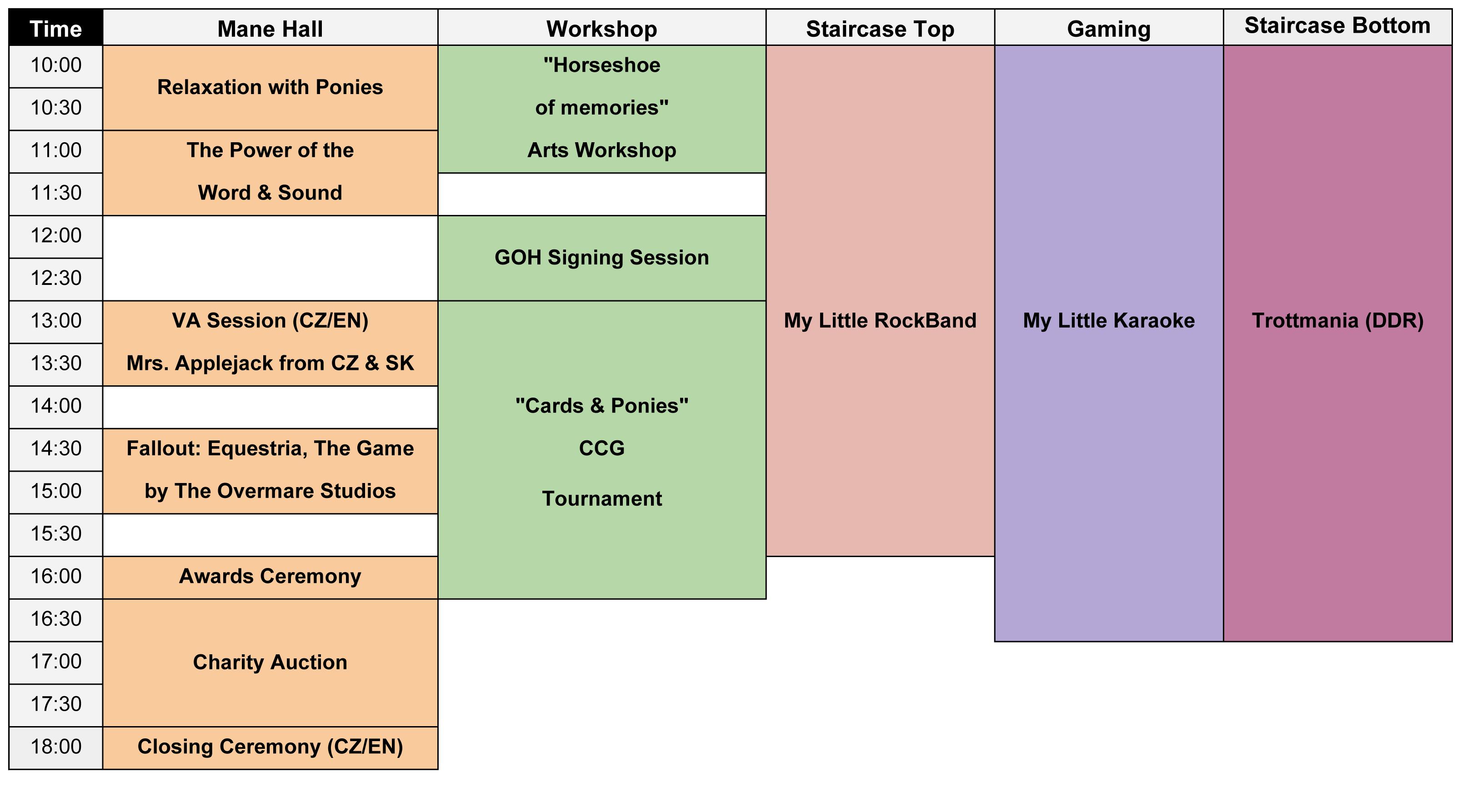Czequestria 2015 – Nedělní rozvrh programu